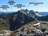 Via Normale Pizzo di Giacomo - Vers. Nord - Panorama di vetta, verso NE