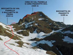 Via Normale Cima di Val Pianella (o Cima Piazzotti Occ.)