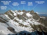 Via Normale Cima di Val Pianella (o Cima Piazzotti Occ.)  - Panorama di vetta, verso W