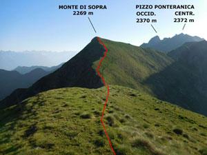 Via Normale Monte di Sopra