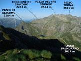 Via Normale Monte di Sopra - Panorama di vetta, verso W
