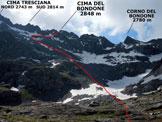 Via Normale Cima del Bondone - Il punto dove si abbandonano i segnavia