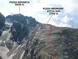 Via Normale Pizzo Brunone - da Agneda - Immagine ripresa dalla Vetta Nord del Pizzo Brunone