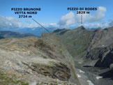 Via Normale Pizzo Brunone - da Agneda - Immagine ripresa dalla Vetta Sud del Pizzo Brunone