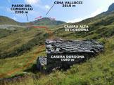 Via Normale Cima Vallocci - Cresta Ovest - L'itinerario dalla Casera Dordona