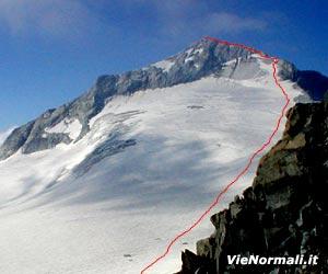 Via Normale Corno Bianco (cresta W)