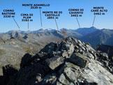 Via Normale Cornone di Blumone - dalla Valle di Braone - Panorama di vetta, verso N