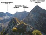 Via Normale Punta Campione - Panorama di vetta, verso SE