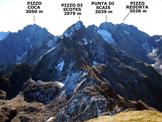 Via Normale Pizzo di Rodes - da Nord - I colossi orobici, dalla vetta