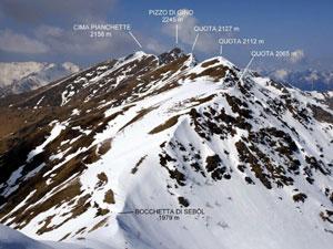 Via Normale Monte Tabor - Cima Pianchette
