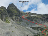 Via Normale Madom Gröss - All'inizio del versante S del Madom Gröss