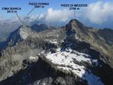 Via Normale Madom Gröss - Panorama di vetta, verso N