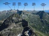 Via Normale Corona di Redorta - Panorama di vetta, verso N