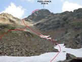 Via Normale Pizzo Penca - Il punto in cui si abbandonano i segnavia e si risale il vallone detritico