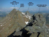 Via Normale Pizzo Penca - Panorama di vetta, verso NW