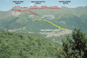 Via Normale Monte Tabor - Cima Pianchette - Pizzo di Gino