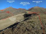 Via Normale Monte Tabor - Cima Pianchette - Pizzo di Gino - La seconda parte della traversata, da poco sopra il Rif. Croce di Campo