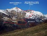 Via Normale Monte Stabbiello - Mottone della Tappa - L'itinerario, ripreso da SE