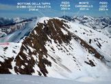Via Normale Monte Stabbiello - Mottone della Tappa - Il Mottone della Tappa, visto dal Monte Stabbiello