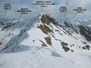 Via Normale Monte Garzirola - Monte Lungo