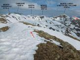 Via Normale Monte Garzirola - Monte Lungo - Immagine ripresa dalla (q. 2075 m) del Monte Garzirola
