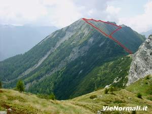 Via Normale Monte Colombine