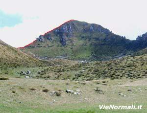 Via Normale Monte Mattoni