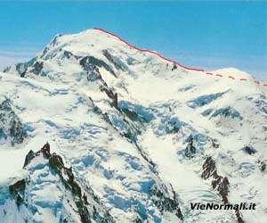 Via Normale Monte Bianco (Via Italiana)