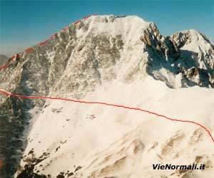 Via Normale Monte Zevola