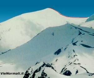 Via Normale Monte Vettore