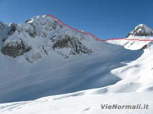Via Normale Monte Pozzera