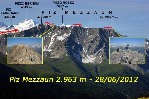 Scalata fotografica Piz Mezzaun