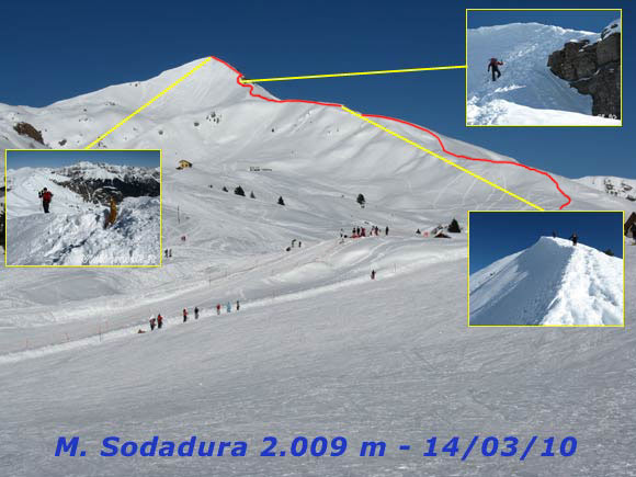 Scalata fotografica Monte Sodadura