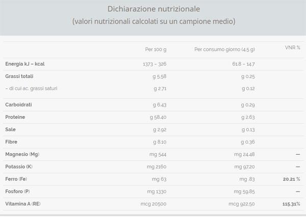 Valori nutrizionali spirulina in pastiglie