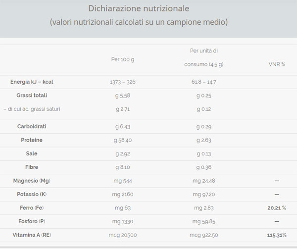 Valori nutrizionali spirulina in polvere