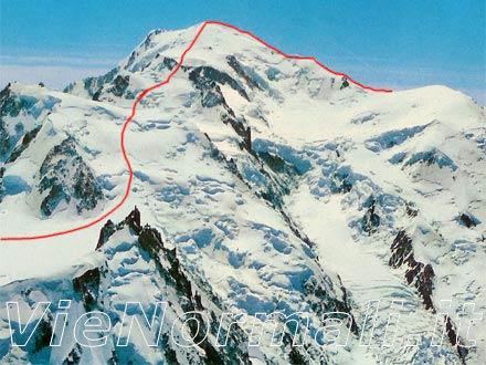 Monte Bianco e via normale italiana